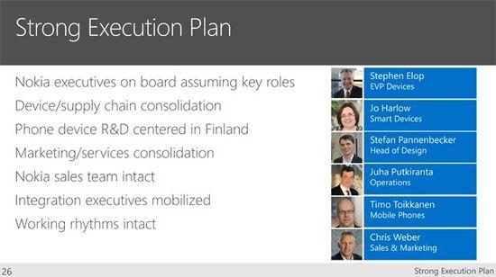 Nokia executive team who will join Microsoft
