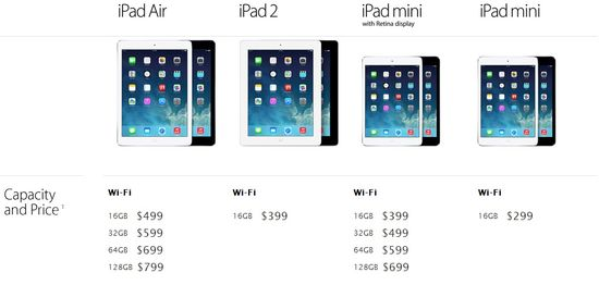 IPad Air and iPad Mini 2 Pricing and Specifications