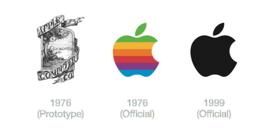 Will the logo pass the test of time