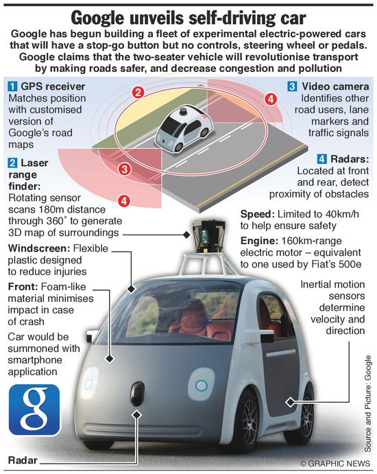 Google unveils its new self-driving car prototype