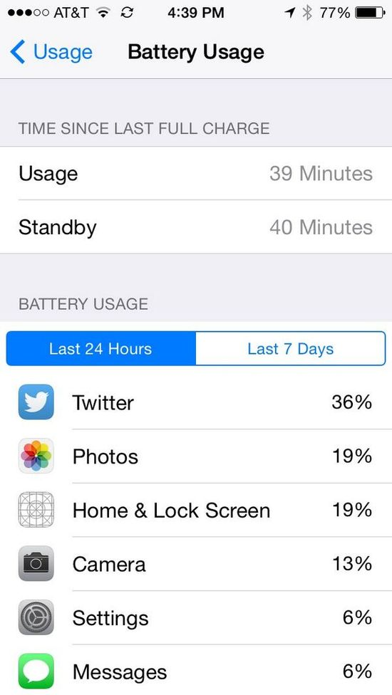IOS 8 includes power management features like current battery charge level and which apps are using the most power