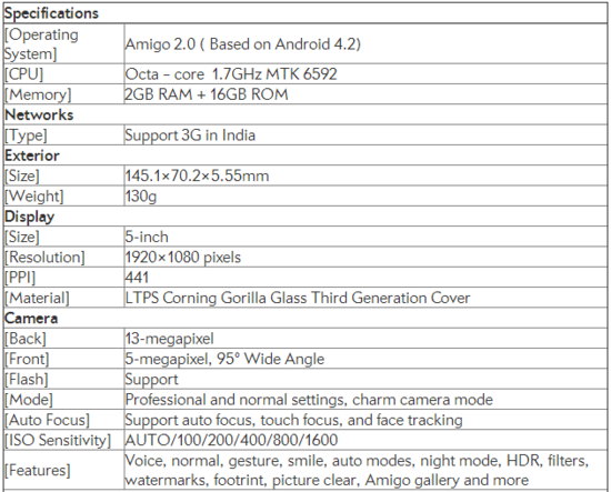 Gionee Elife S5.5 Smartphone Specifications 1