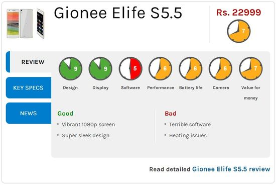 Gionee Elife S5.5 Review Summary - NDTV Gadgets