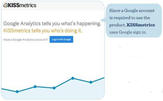 KISSmetrics uses your Google sign in to use their product