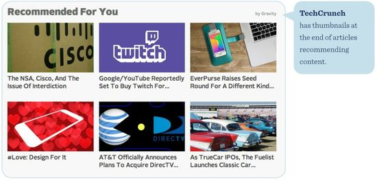 TechCrunch has thumbnails at the end of articles recommending content.