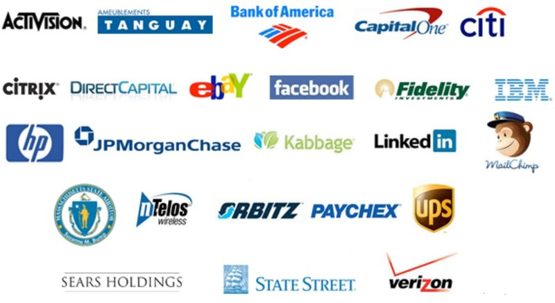 Major US corporations using predictive analytics for competitive advantage
