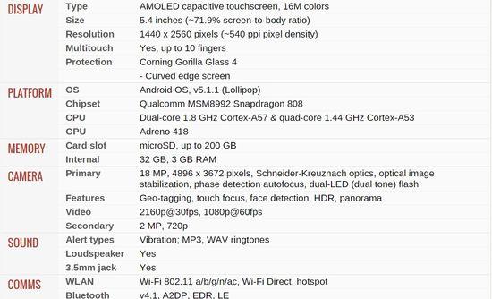 BlackBerry Priv Specifications - GSMARENA 2