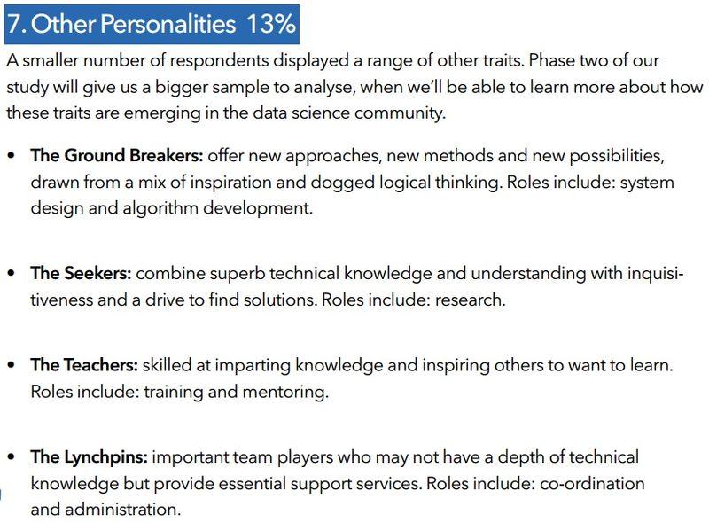 SAS - Other Personalities