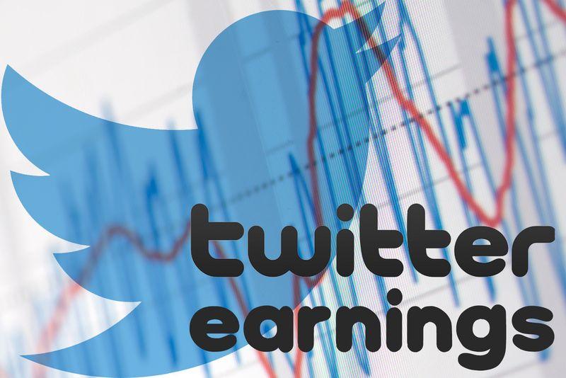 Twitter Earnings Report for Q! 2015