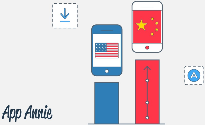 China Leads USA in Apple App Store Downloads For The First Time - AppAnnie