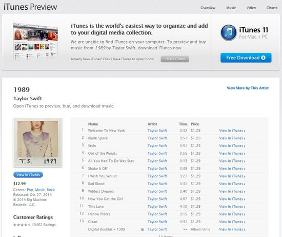 Taylor Swift's '1989' Album on iTunes