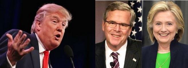 Donald Trump, Jeb Bush and Hillary Clinton