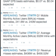 The four Selenity tweets that cost Twitter shares to drop nearly 10% in value or $4 billion off their market cap