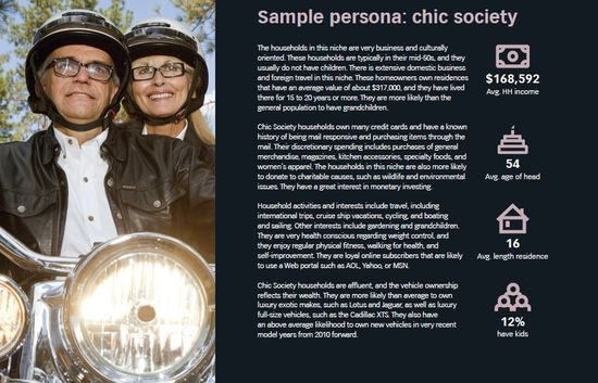 Sample Persona -- Chic Society