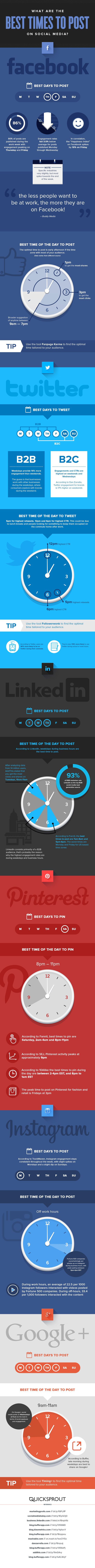 What are the best times to post social media - Social Media Toay