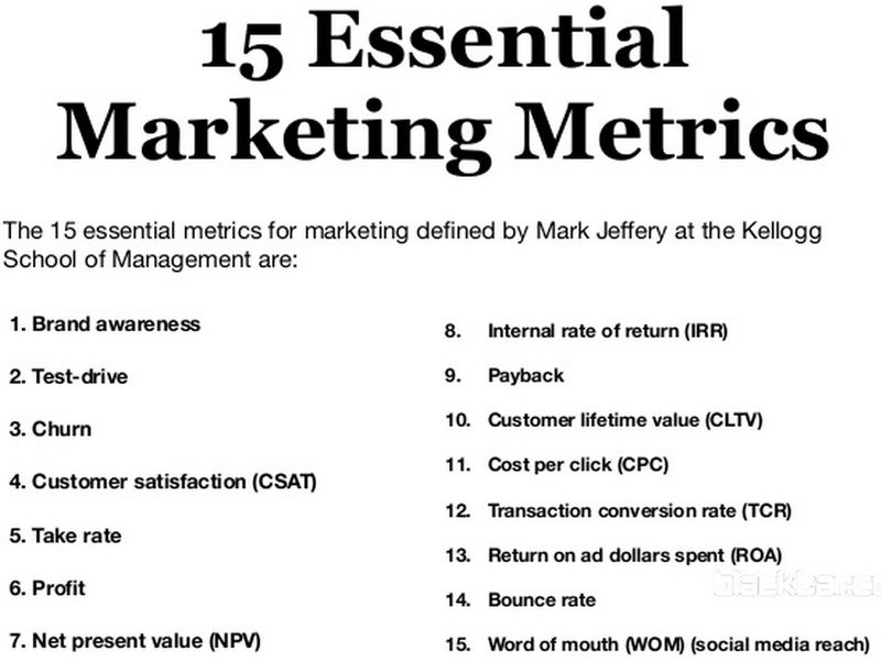 6 - 15 Essential Marketing Metrics