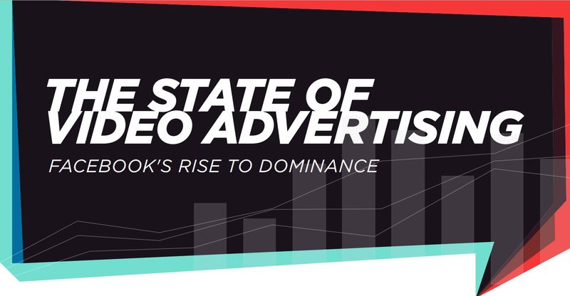 The State of Video Advertising- Facebook's Rise to Dominance