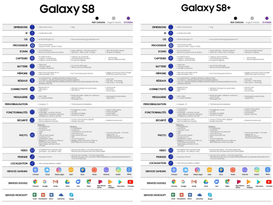 Galaxy-S8-and-S8 Plus-Full Specs