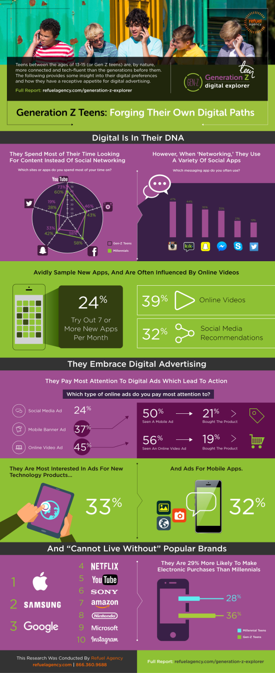 Gen-Z-Teens-Digital-Explorer_infographic