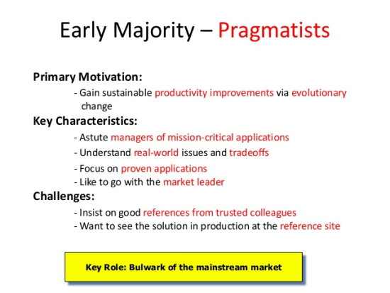 Product Adoption Curve - Early-majority-pragmatists