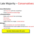 Product Adoption Curve - Late-majority-conservatives
