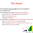 Product Adoption Curve - huge-chasm