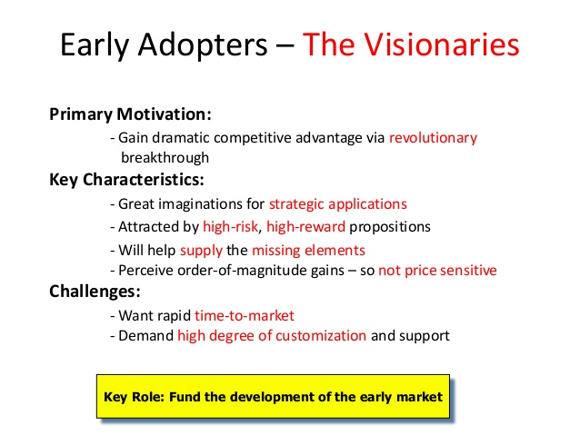 Production Adoption Curve - Early-adopters-the-visionaries