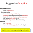 Product Adoption Curve - Laggards-sceptics