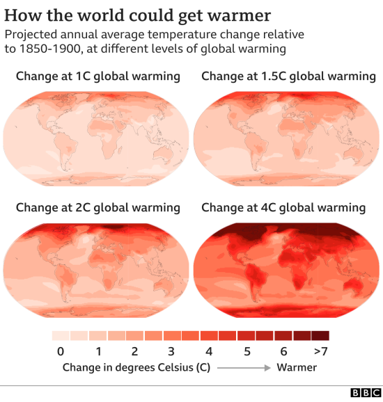How the world could get warmer